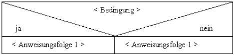 grundstrukturen der programmiersprache turbo pascal. Black Bedroom Furniture Sets. Home Design Ideas